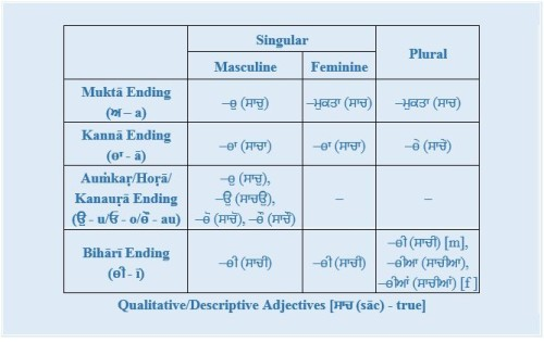 QualitativeAdjectives